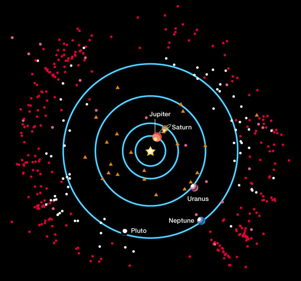 map our solar system without pluto - photo #17