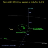 Near-miss asteroid to return even closer next year
