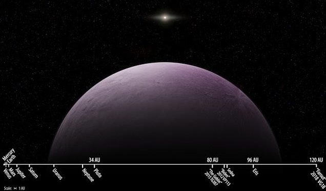 """Pinkish """"Farout"""", New (Minor?) Planet in our Solar System"""